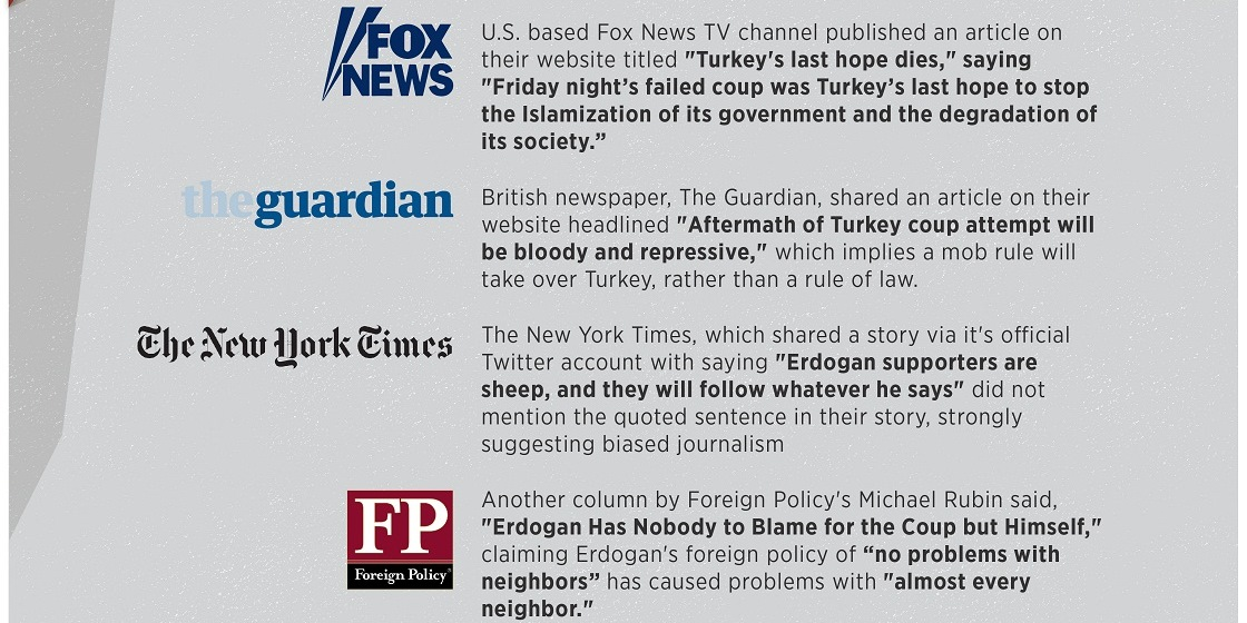 Experts Slam Biased Western Media's Post-Coup Reporting